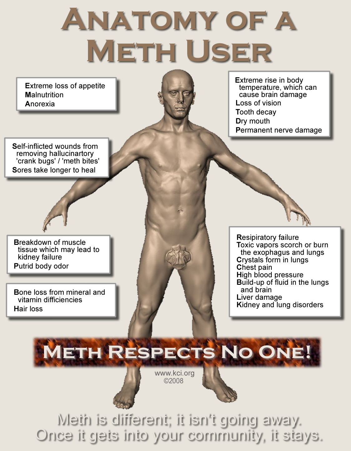 does provigil have withdrawal effects of methamphetamine abuse